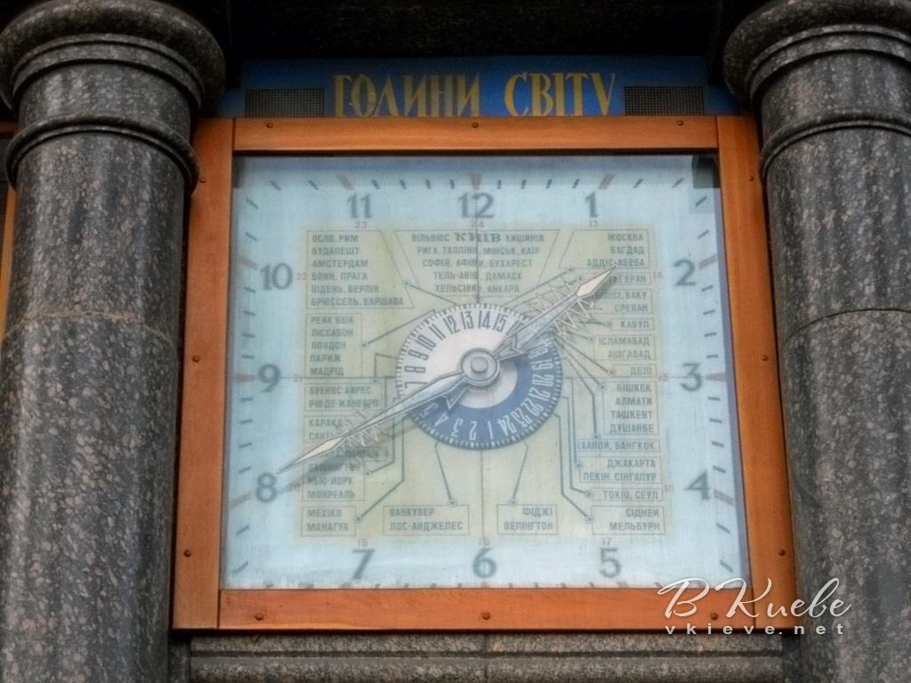 Часы Главпочтамта